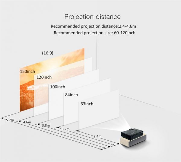Smart LED Projector For Home Theater - Projection Distance