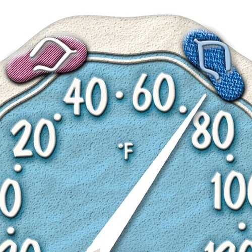 12-Inch Sandals Thermometer with Clock 4