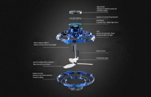 Flying Spinner Toy - structure
